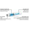 Металлопластиковые трубы продажа в Украине,   купить трубы из металлопластика